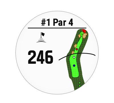 高爾夫球道資訊